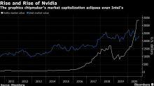 Huawei, China Firms Said to Seek Curbs on Nvidia's Arm Deal