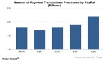 The PayPal Acquisition That's Causing a Headache