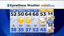 Katie's Tuesday Morning Forecast: March 31, 2015