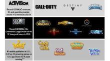 Activision Blizzard Shows Investors the Power of Franchises