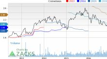 Why Is BankUnited (BKU) Down 5.9% Since the Last Earnings Report?