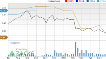 Fifth Street Finance (FSC) Looks Good: Stock Adds 18.1% in Session