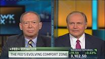 The Fed's evolving comfort zone