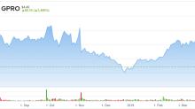 When Will GoPro (GPRO) Stock Hit Bottom?