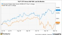 Fine-Tune a Defensive Strategy With This ETF