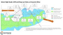 Capstone Intersects 20.1 Meters Grading 5.53% Copper, Including 6.4 Meters of 11.32% Copper at Cozamin Mine