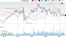 The Ensign Group (ENSG) Down 7.8% Since Earnings Report: Can It Rebound?
