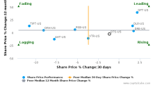 QTS Realty Trust, Inc. breached its 50 day moving average in a Bearish Manner : QTS-US : August 21, 2017