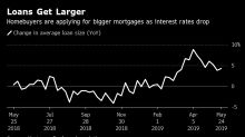 Falling Mortgage Rates Are Enticing U.S. Homebuyers to Trade Up