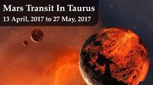Mars Transit 2017: Mars In Taurus – Predictions For All Signs
