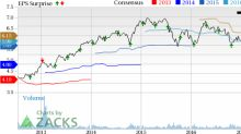 PPG Industries (PPG) Tops Q2 Earnings, Sales Miss Estimates
