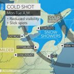 Snow showers, squalls to accompany fresh wave of cold air in northeastern US Monday