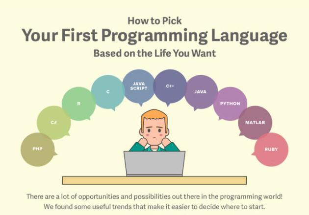 Life hack: What's the best programming language to learn first?