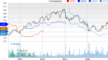 Tiffany (TIF) Up 6.5% Since Earnings Report: Can It Continue?