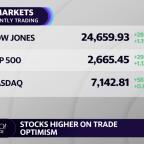 Market Recap for Friday January 18