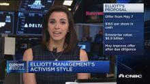 Elliot Management's activism style
