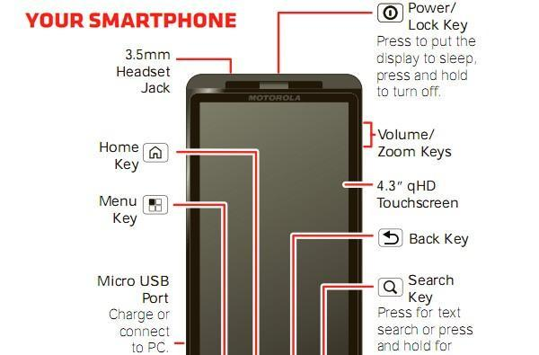 Motorola Droid X 2 turns up on Moto and Verizon sites, confirms qHD screen and 1GHz dual-core processor