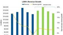 What Analysts Expect from Lowe's Revenue in 2018
