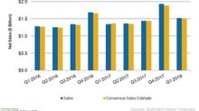 Burlington Stores Stock Soars on Impressive First-Quarter Earnings