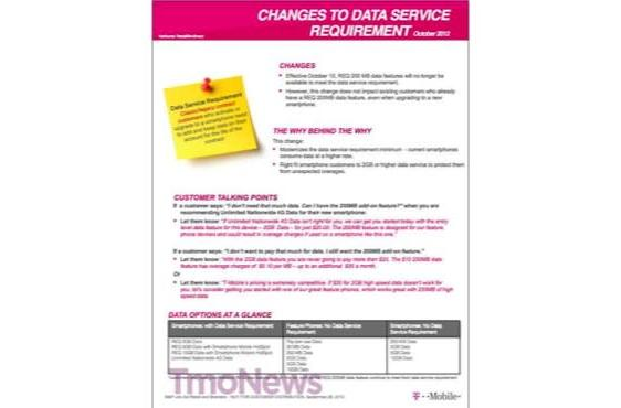 T-Mobile drops 200MB smartphone data plan, 2GB now the new standard