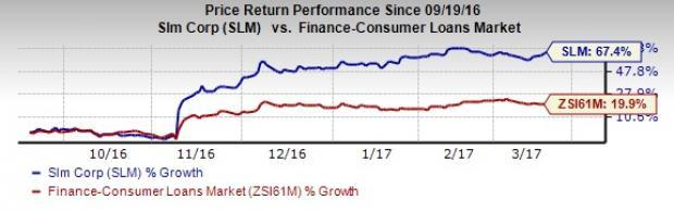 sallie mae prospects look bright time to buy the stock