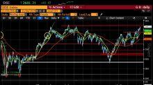Nuovi record dell'azionario a inizio settimana