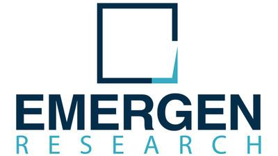 Pharmacogenomics Market Size to Reach USD 11.97 Billion in 2027 | Increasing Incidence of Adverse Drug Reactions, Rising Investment and Funding for R&D are Factors Driving Industry Demand, says Emergen Research