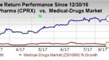Catalyst (CPRX) Posts Narrower than Expected Loss in Q2