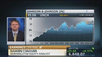 JNJ beats on top and bottom line in Q4