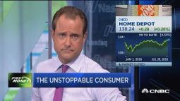 The unstoppable consumer: Top trades