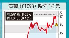 石藥中風藥納浙江監控目錄 應用受限損銷售 股價急挫6%