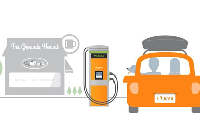 ChargePoint's new stations are built for EVs of the future