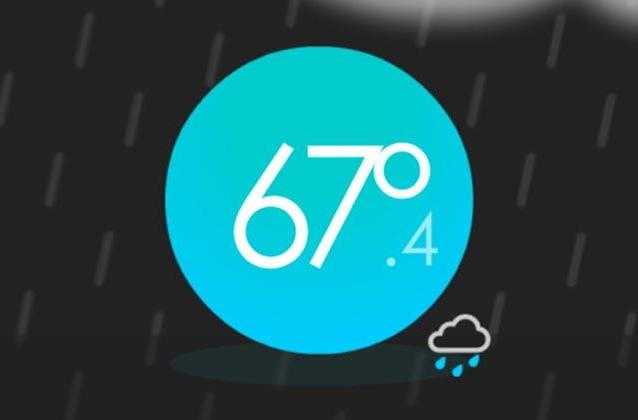 Weather Wow probably won't 'wow' you