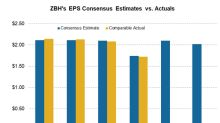 Will ZBH Beat Wall Street Earnings Estimates in 4Q17?