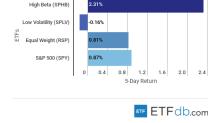 ETF Scorecard: September 21 Edition