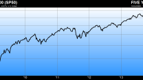 This Week Is Critical for the Bull Market: Jeff Saut