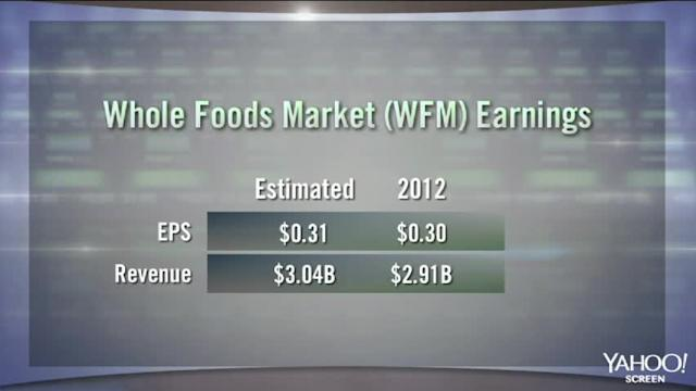 Whole Foods Market, CBS, Activision Blizzard Reporting; Abercrombie Crumbling