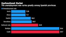 Why Spain Can't Shake One of World's Highest Unemployment Rates