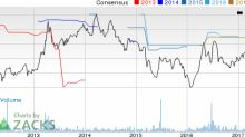 Top Ranked Value Stocks to Buy for March 27th