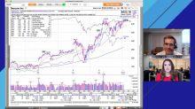 Dexcom Clears Buy Point