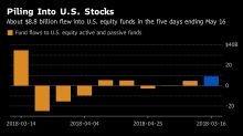 It Was an Unlucky Week to Throw $8.8 Billion at the Stock Market