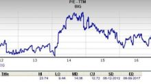 Does Big Lots (BIG) Look to Be a Great Stock for Value Investors?