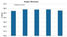Amgen's Earnings Grow 12% Year-Over-Year in 1Q18