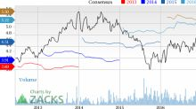 Scripps Networks (SNI) Down 4.8% Since Earnings Report: Can It Rebound?