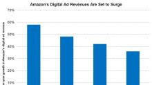 How Amazon Plans to Increase Its Ad Dollars