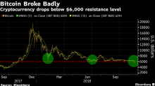 Bitcoin Bulls Wonder Where's the Bottom After Volatility Returns