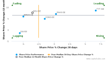 AUDI AG breached its 50 day moving average in a Bearish Manner : NSU-DE : August 2, 2017