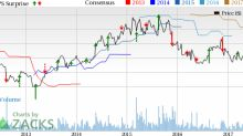 Citi Trends (CTRN) Stock Dips Despite Solid Q1 Earnings