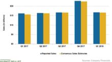 What's behind Target's Stellar Traffic Growth in Q1 2018?
