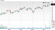 Thomson Reuters (TRI) Beats Both Q2 Earnings and Revenues